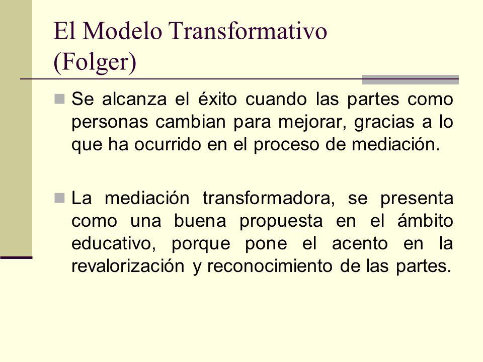 El Modelo Transformativo (Folger) Se alcanza el éxito cuando las partes como personas cambian para mejorar, gracias a lo que ha ocurrido en el proceso