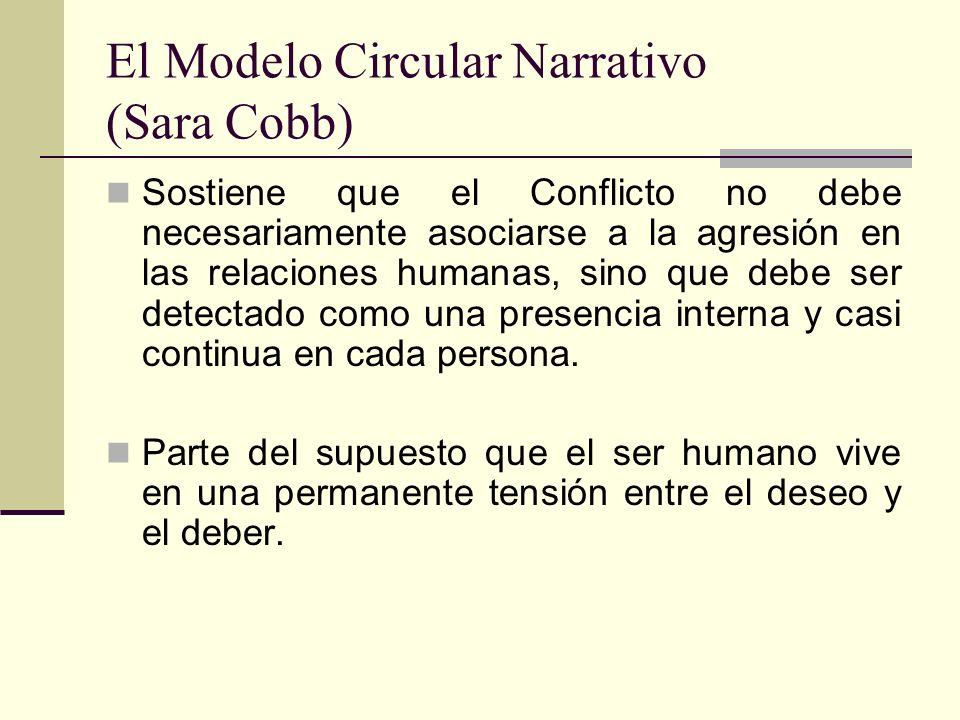 El Modelo Circular Narrativo (Sara Cobb) Sostiene que el Conflicto no debe necesariamente asociarse a la agresión en las relaciones humanas, sino que