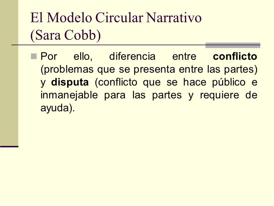 El Modelo Circular Narrativo (Sara Cobb) Por ello, diferencia entre conflicto (problemas que se presenta entre las partes) y disputa (conflicto que se