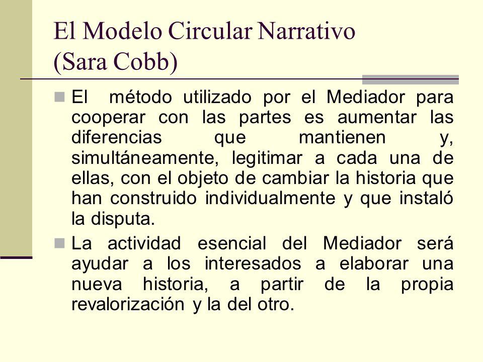 El Modelo Circular Narrativo (Sara Cobb) El método utilizado por el Mediador para cooperar con las partes es aumentar las diferencias que mantienen y,