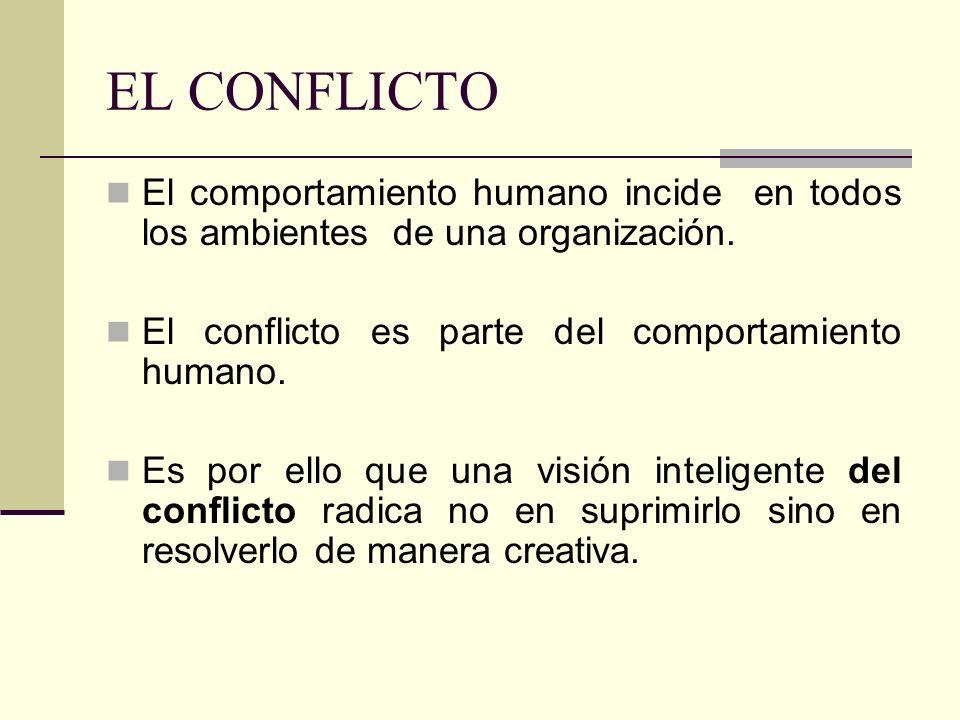 EL CONFLICTO El comportamiento humano incide en todos los ambientes de una organización. El conflicto es parte del comportamiento humano. Es por ello