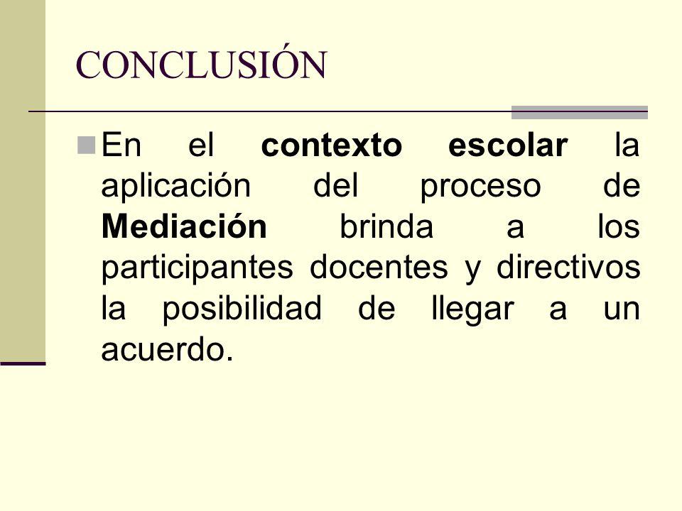 CONCLUSIÓN En el contexto escolar la aplicación del proceso de Mediación brinda a los participantes docentes y directivos la posibilidad de llegar a u