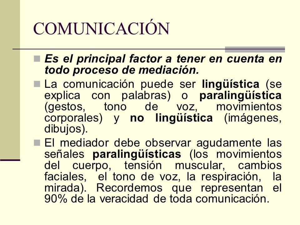 COMUNICACIÓN Es el principal factor a tener en cuenta en todo proceso de mediación. La comunicación puede ser lingüística (se explica con palabras) o