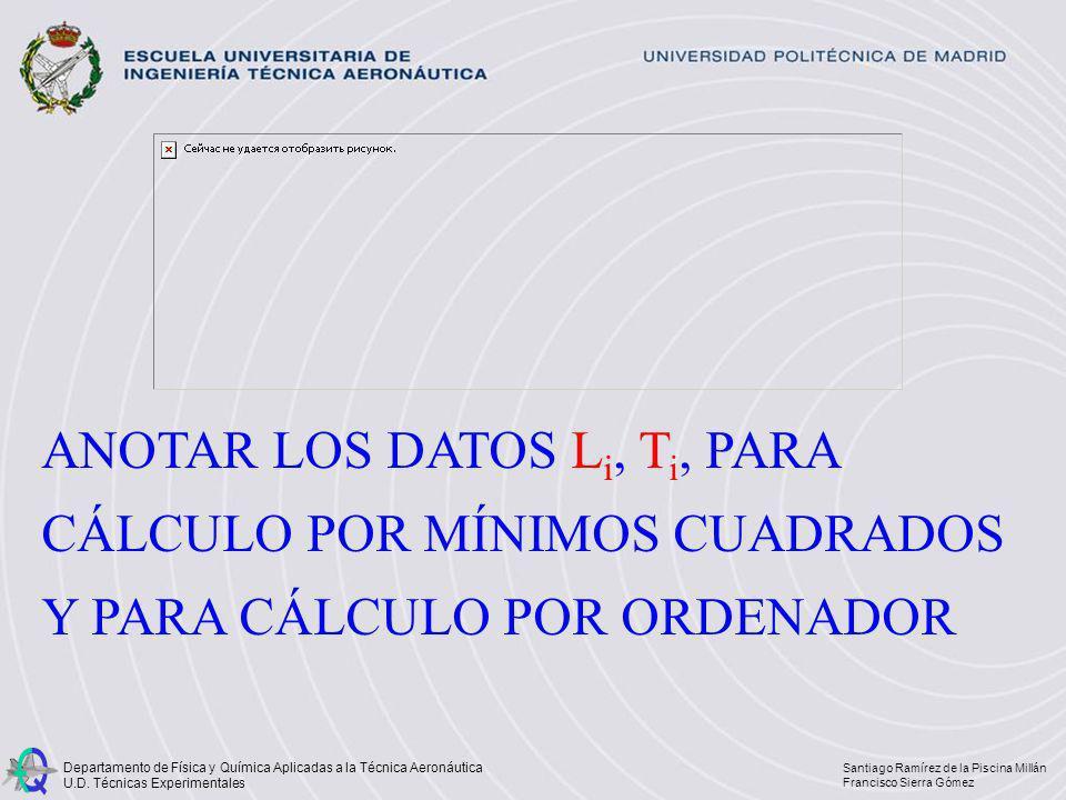Santiago Ramírez de la Piscina Millán Francisco Sierra Gómez Departamento de Física y Química Aplicadas a la Técnica Aeronáutica U.D. Técnicas Experim
