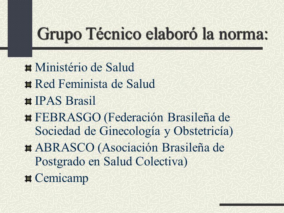 Grupo Técnico elaboró la norma: Ministério de Salud Red Feminista de Salud IPAS Brasil FEBRASGO (Federación Brasileña de Sociedad de Ginecología y Obs