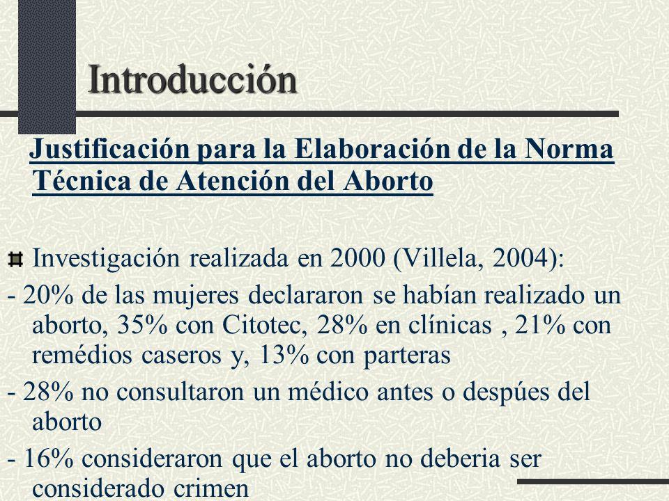 Introducción Justificación para la Elaboración de la Norma Técnica de Atención del Aborto Investigación realizada en 2000 (Villela, 2004): - 20% de la