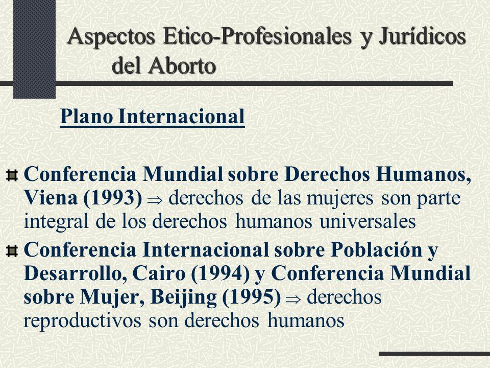 Aspectos Etico-Profesionales y Jurídicos del Aborto Plano Internacional Conferencia Mundial sobre Derechos Humanos, Viena (1993) derechos de las mujer
