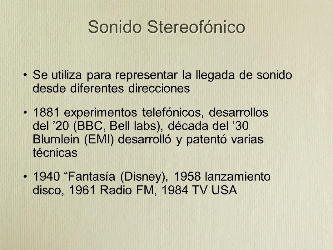 Sonido Stereofónico Se utiliza para representar la llegada de sonido desde diferentes direcciones 1881 experimentos telefónicos, desarrollos del 20 (B