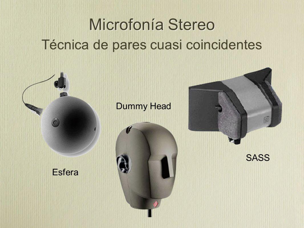 Microfonía Stereo Técnica de pares cuasi coincidentes Esfera Dummy Head SASS
