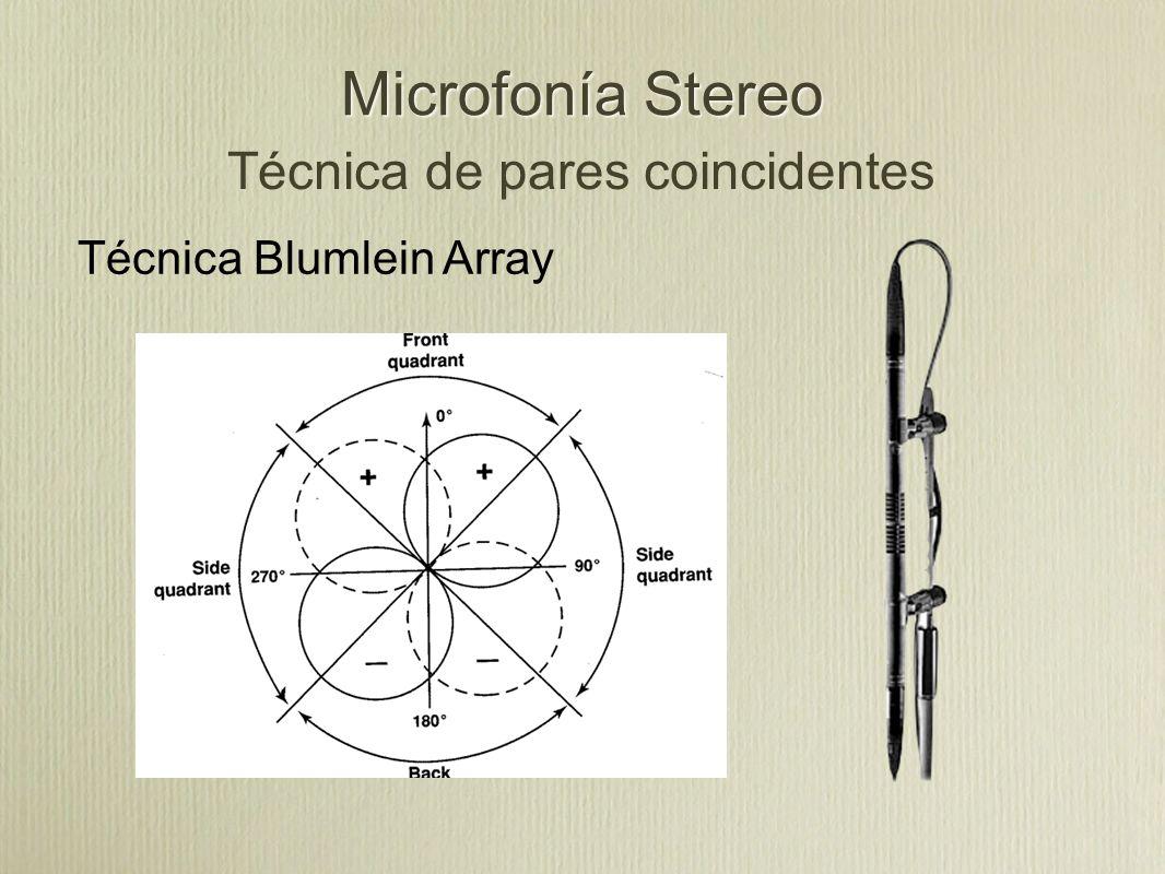 Microfonía Stereo Técnica de pares coincidentes Técnica Blumlein Array
