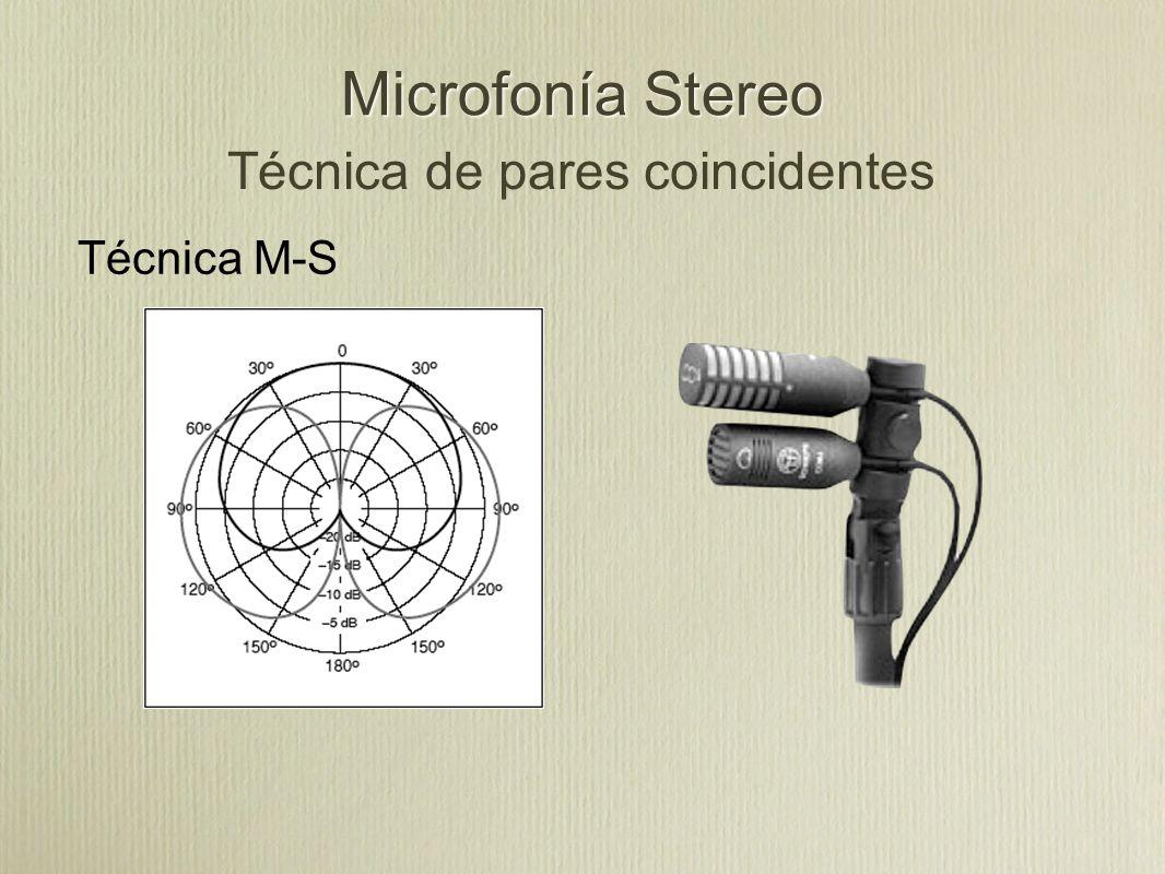 Microfonía Stereo Técnica de pares coincidentes Técnica M-S