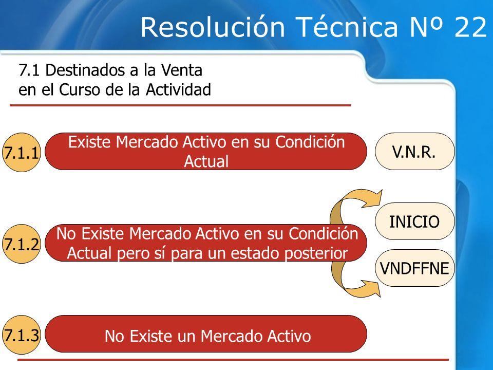 Resolución Técnica Nº 22 7.1 Destinados a la Venta en el Curso de la Actividad 7.1.1 Existe Mercado Activo en su Condición Actual 7.1.2 No Existe Mercado Activo en su Condición Actual pero sí para un estado posterior 7.1.3 No Existe un Mercado Activo V.N.R.