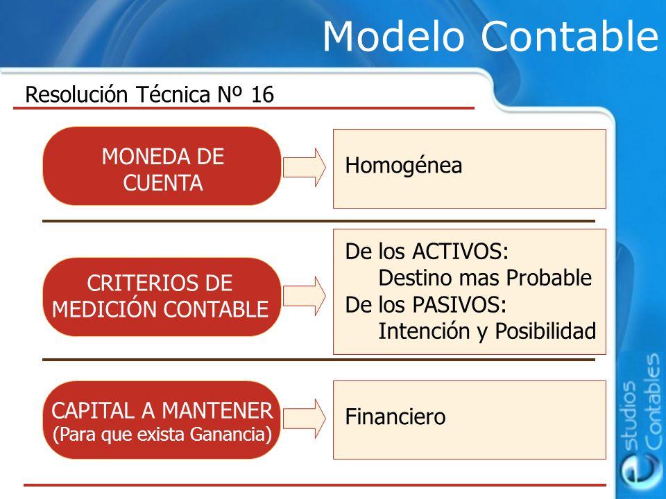 Modelo Contable Resolución Técnica Nº 16 CAPITAL A MANTENER (Para que exista Ganancia) CRITERIOS DE MEDICIÓN CONTABLE MONEDA DE CUENTA Homogénea De los ACTIVOS: Destino mas Probable De los PASIVOS: Intención y Posibilidad Financiero