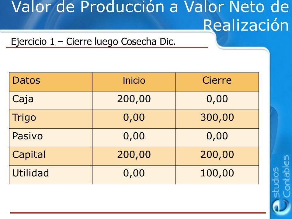 Valor de Producción a Valor Neto de Realización Ejercicio 1 – Cierre luego Cosecha Dic.