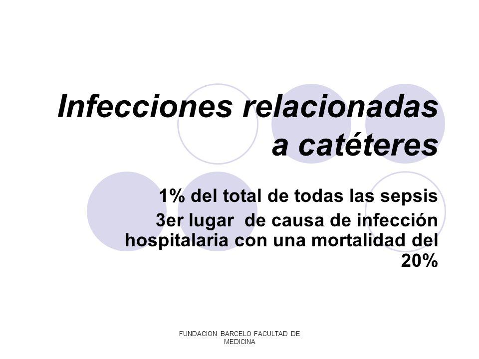 FUNDACION BARCELO FACULTAD DE MEDICINA Infecciones relacionadas a catéteres 1% del total de todas las sepsis 3er lugar de causa de infección hospitala
