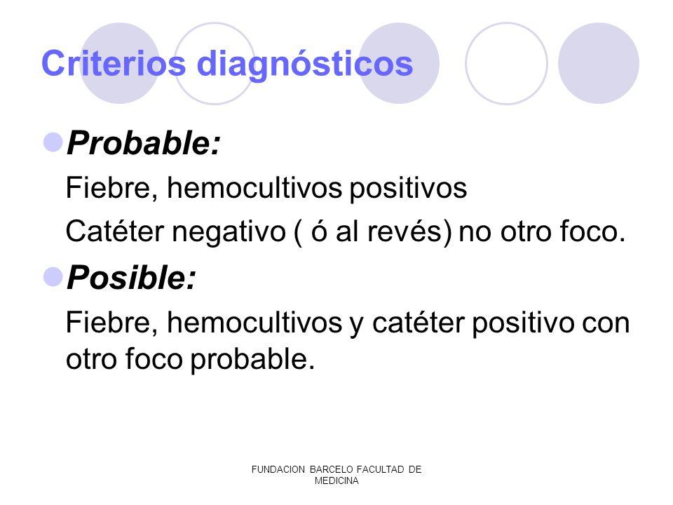 FUNDACION BARCELO FACULTAD DE MEDICINA Criterios diagnósticos Probable: Fiebre, hemocultivos positivos Catéter negativo ( ó al revés) no otro foco. Po