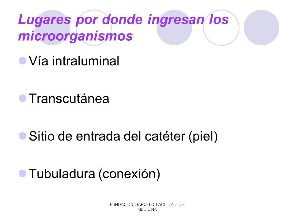 FUNDACION BARCELO FACULTAD DE MEDICINA Lugares por donde ingresan los microorganismos Vía intraluminal Transcutánea Sitio de entrada del catéter (piel