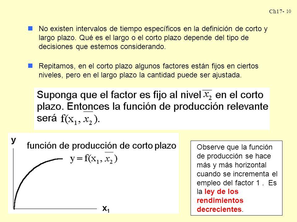 Ch17- 10 nNo existen intervalos de tiempo específicos en la definición de corto y largo plazo. Qué es el largo o el corto plazo depende del tipo de de