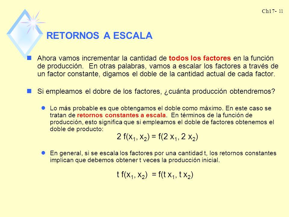 Ch17- 11 RETORNOS A ESCALA nAhora vamos incrementar la cantidad de todos los factores en la función de producción. En otras palabras, vamos a escalar