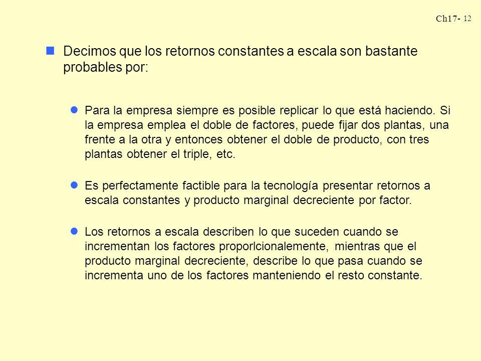 Ch17- 12 nDecimos que los retornos constantes a escala son bastante probables por: lPara la empresa siempre es posible replicar lo que está haciendo.