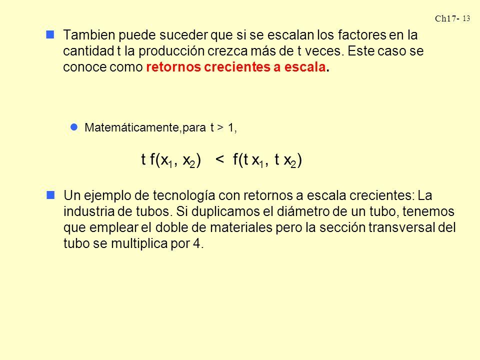 Ch17- 13 nTambien puede suceder que si se escalan los factores en la cantidad t la producción crezca más de t veces. Este caso se conoce como retornos