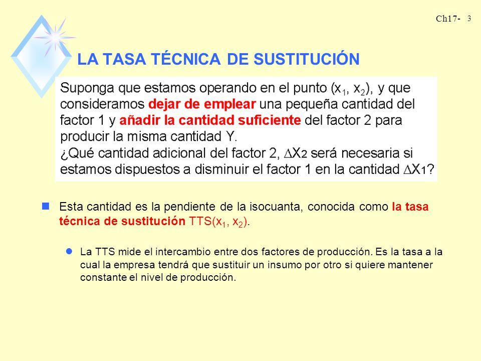 Ch17- 3 LA TASA TÉCNICA DE SUSTITUCIÓN nEsta cantidad es la pendiente de la isocuanta, conocida como la tasa técnica de sustitución TTS(x 1, x 2 ). lL
