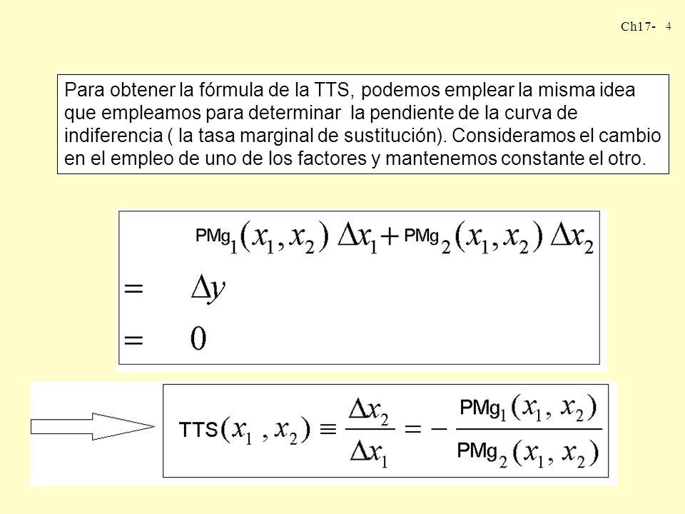 Ch17- 4 Para obtener la fórmula de la TTS, podemos emplear la misma idea que empleamos para determinar la pendiente de la curva de indiferencia ( la t
