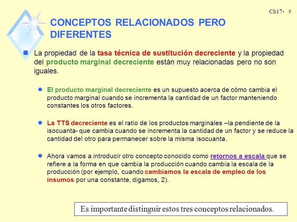 Ch17- 8 nLa propiedad de la tasa técnica de sustitución decreciente y la propiedad del producto marginal decreciente están muy relacionadas pero no so