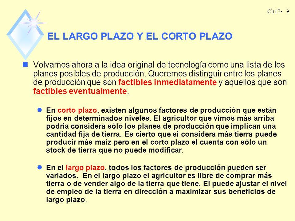 Ch17- 9 EL LARGO PLAZO Y EL CORTO PLAZO nVolvamos ahora a la idea original de tecnología como una lista de los planes posibles de producción. Queremos