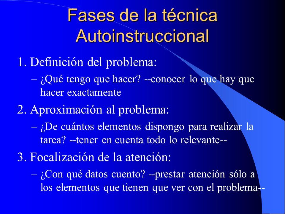 Fases de la técnica Autoinstruccional 1. Definición del problema: –¿Qué tengo que hacer? --conocer lo que hay que hacer exactamente 2. Aproximación al