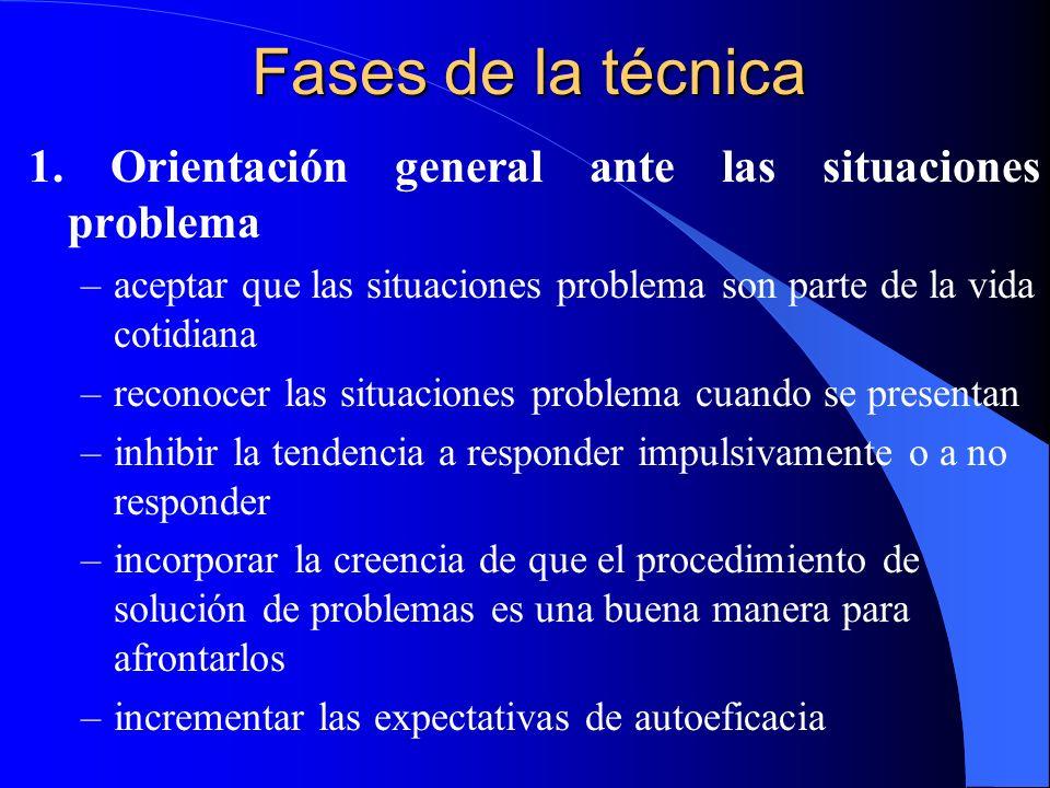 Fases de la técnica 1. Orientación general ante las situaciones problema –aceptar que las situaciones problema son parte de la vida cotidiana –reconoc