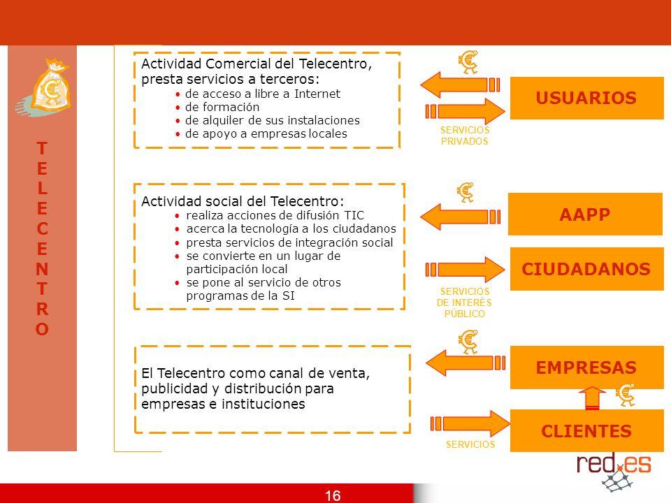 16 TELECENTROTELECENTRO Actividad Comercial del Telecentro, presta servicios a terceros: de acceso a libre a Internet de formación de alquiler de sus