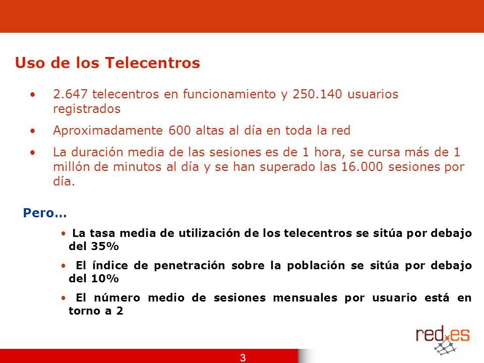 3 2.647 telecentros en funcionamiento y 250.140 usuarios registrados Aproximadamente 600 altas al día en toda la red La duración media de las sesiones es de 1 hora, se cursa más de 1 millón de minutos al día y se han superado las 16.000 sesiones por día.