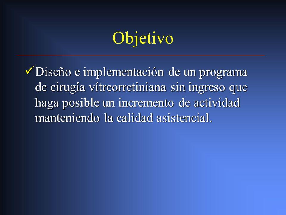 Tipos de cirugía Se excluyen: Se excluyen: Cirugías practicadas con anestesia general en pacientes con discapacidad psíquica.Cirugías practicadas con