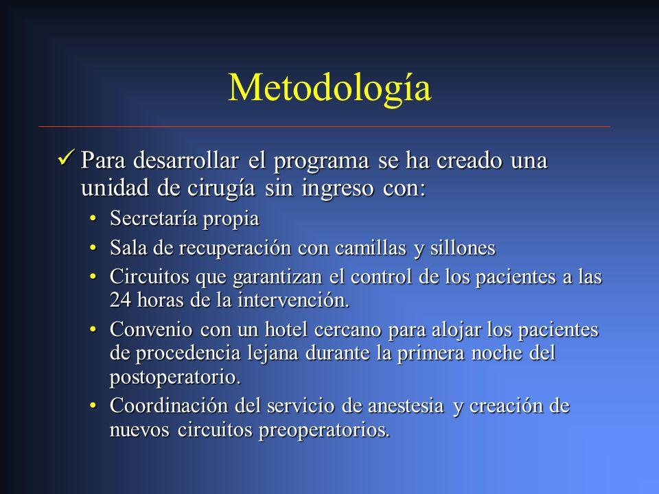 Objetivo Diseño e implementación de un programa de cirugía vítreorretiniana sin ingreso que haga posible un incremento de actividad manteniendo la cal