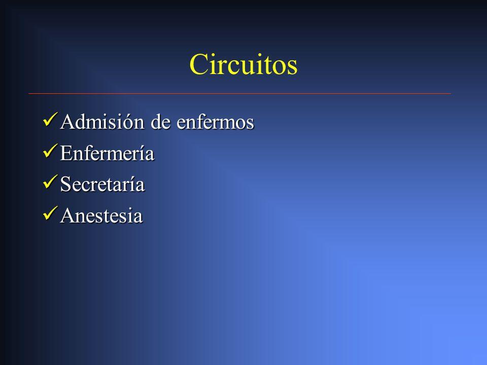 Metodología Para desarrollar el programa se ha creado una unidad de cirugía sin ingreso con: Para desarrollar el programa se ha creado una unidad de c