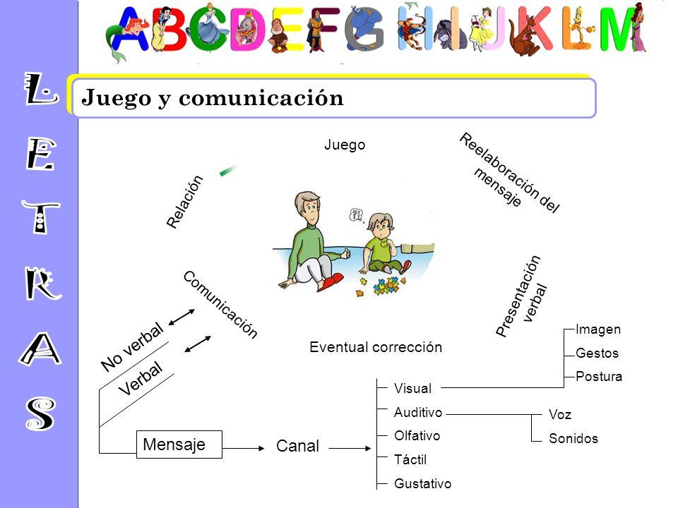 Equilibrio y armonía entre el texto y las imágenes Equilibrio entre el fondo y las formas Equilibrio en el tiempo de acceso de los componentes. EQUILI