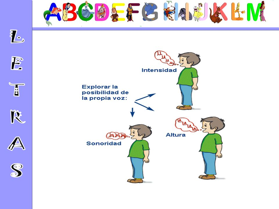 Complementan y ayudan a comprender el contenido Equilibrio texto-imágenes (no sobrecargar la diapositiva) Evitar distractores COLORESTEXTO IMÁGENES SO