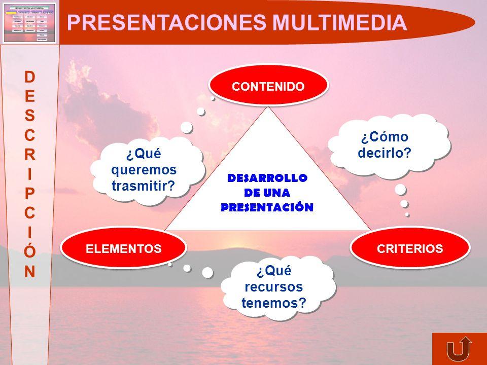 PRESENTACIONES MULTIMEDIA DESCRIPCIÓNDESCRIPCIÓN DESARROLLO DE UNA PRESENTACIÓN ELEMENTOS CONTENIDO CRITERIOS ¿Qué queremos trasmitir.