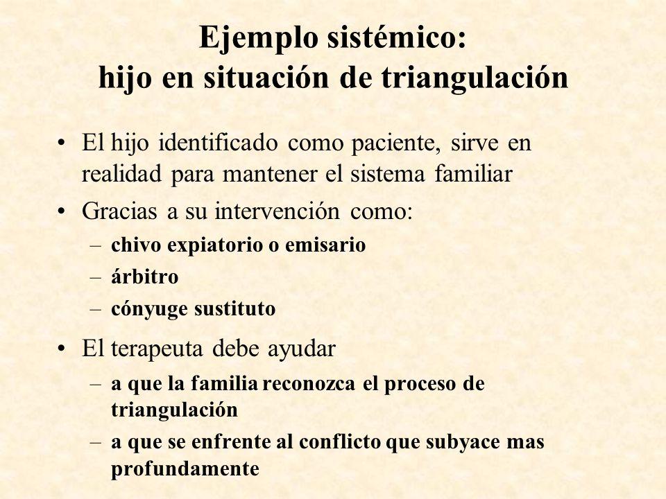 Ejemplo sistémico: hijo en situación de triangulación El hijo identificado como paciente, sirve en realidad para mantener el sistema familiar Gracias