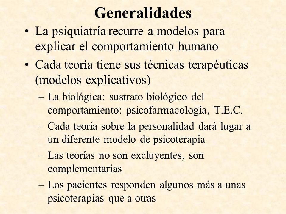 Generalidades La psiquiatría recurre a modelos para explicar el comportamiento humano Cada teoría tiene sus técnicas terapéuticas (modelos explicativo