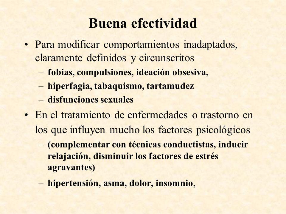 Buena efectividad Para modificar comportamientos inadaptados, claramente definidos y circunscritos –fobias, compulsiones, ideación obsesiva, –hiperfag