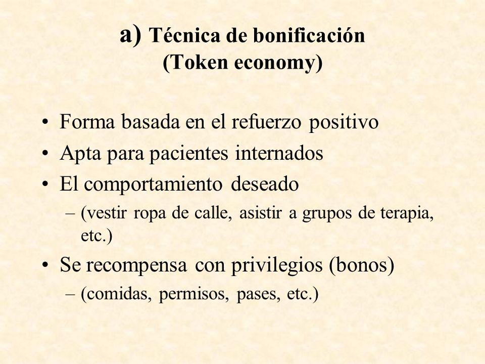 a) Técnica de bonificación (Token economy) Forma basada en el refuerzo positivo Apta para pacientes internados El comportamiento deseado –(vestir ropa
