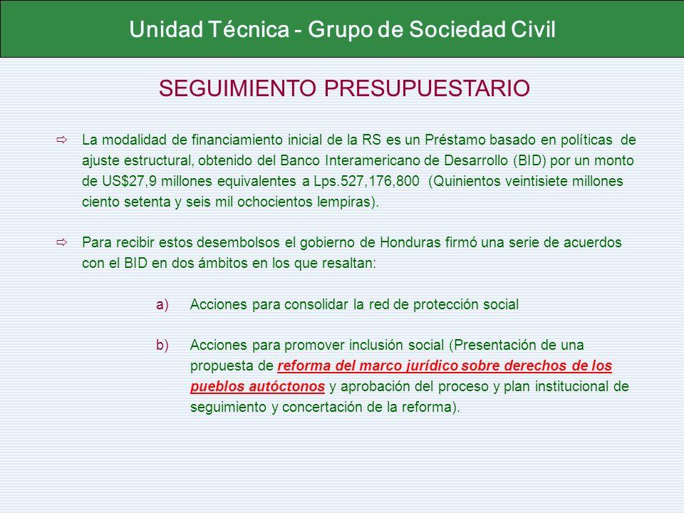 SEGUIMIENTO PRESUPUESTARIO Unidad Técnica - Grupo de Sociedad Civil La modalidad de financiamiento inicial de la RS es un Préstamo basado en políticas