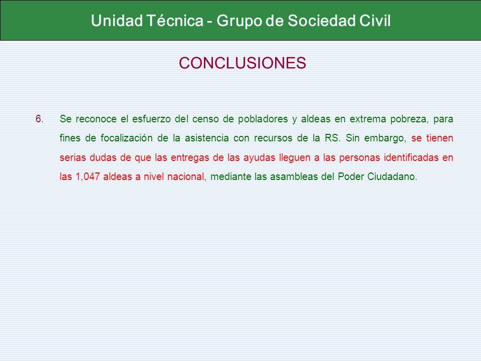 CONCLUSIONES Unidad Técnica - Grupo de Sociedad Civil 6.Se reconoce el esfuerzo del censo de pobladores y aldeas en extrema pobreza, para fines de foc
