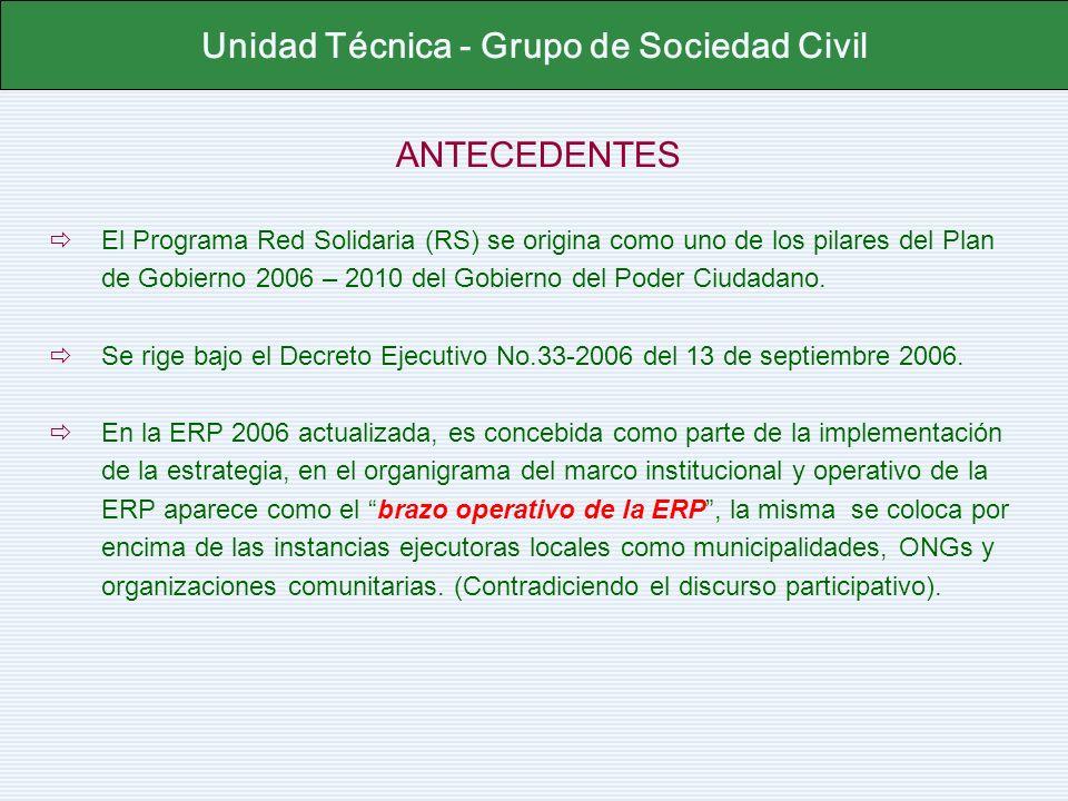 ANTECEDENTES El Programa Red Solidaria (RS) se origina como uno de los pilares del Plan de Gobierno 2006 – 2010 del Gobierno del Poder Ciudadano. Se r