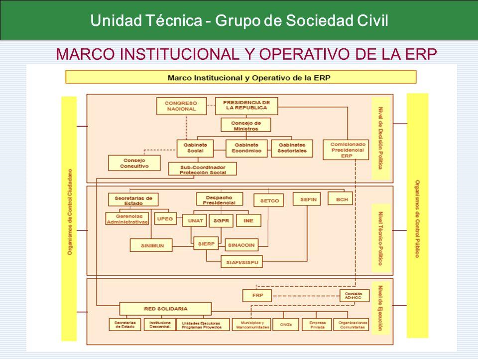 ANTECEDENTES Otro antecedente importante a mencionar es que la RS surge bajo el nombre de Red Solidaria Manuel Zelaya Rosales, identificándola como un programa de gobierno y no una política de Estado, por lo tanto con una vida útil igual al período de la administración que la creó.