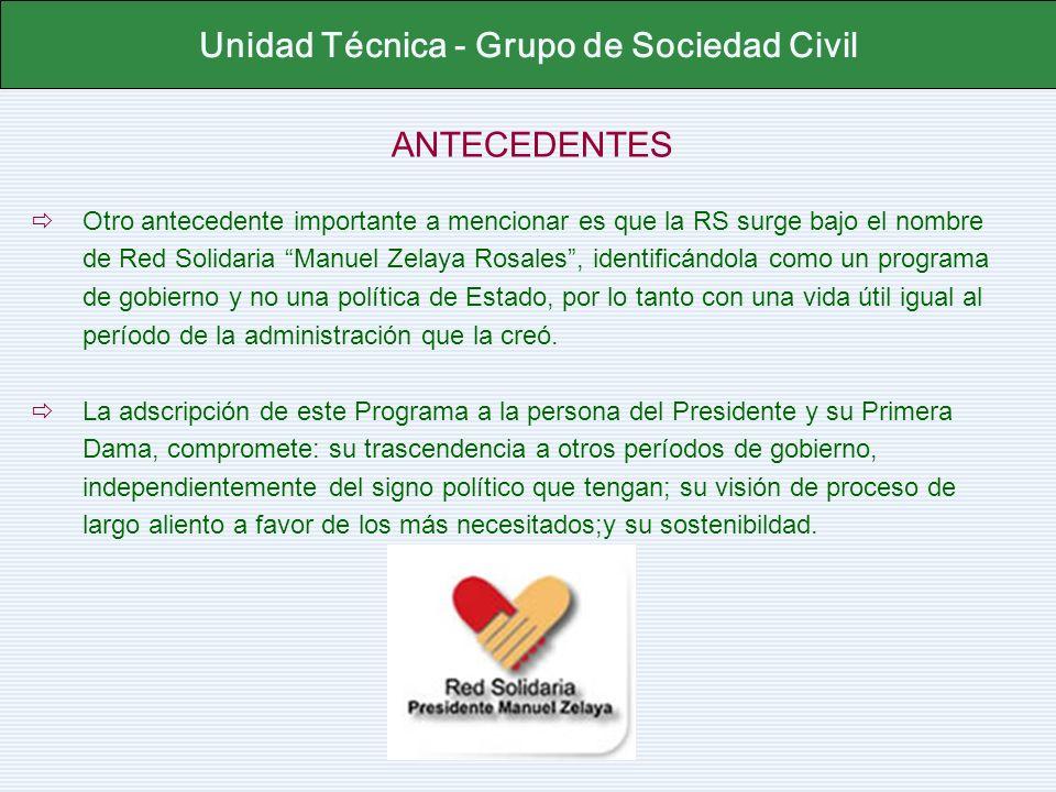 ANTECEDENTES Otro antecedente importante a mencionar es que la RS surge bajo el nombre de Red Solidaria Manuel Zelaya Rosales, identificándola como un