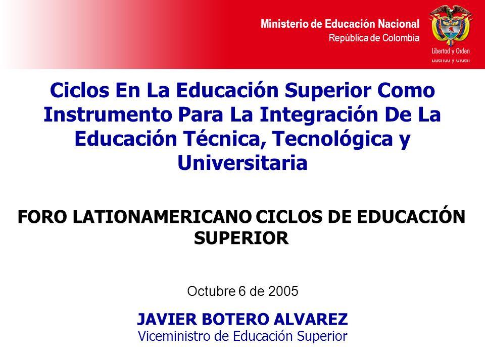 Ministerio de Educación Nacional República de Colombia Ciclos En La Educación Superior Como Instrumento Para La Integración De La Educación Técnica, T