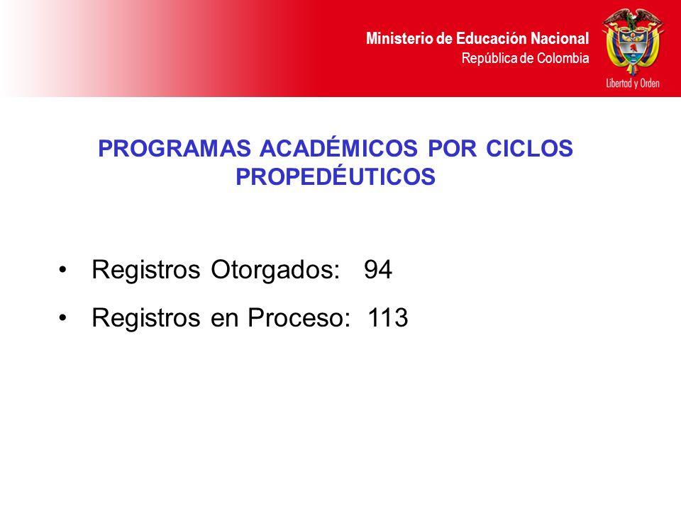 Ministerio de Educación Nacional República de Colombia PROGRAMAS ACADÉMICOS POR CICLOS PROPEDÉUTICOS Registros Otorgados: 94 Registros en Proceso: 113